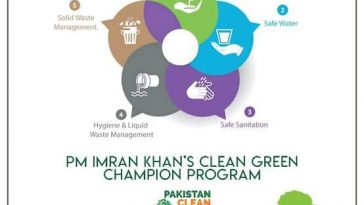 Launching of Pakistan Clean Green Index by the hon'bl Prime Minister of Pakistan.
